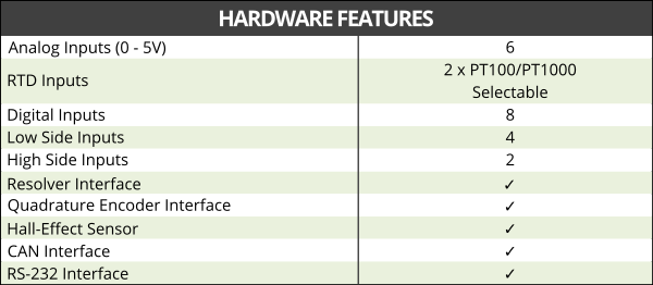 PM Hardware Features