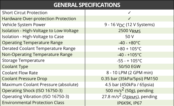 PM Controller General Specifications